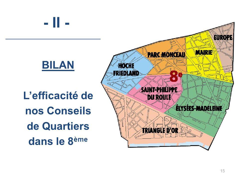 - II - BILAN L'efficacité de nos Conseils de Quartiers dans le 8 ème 15