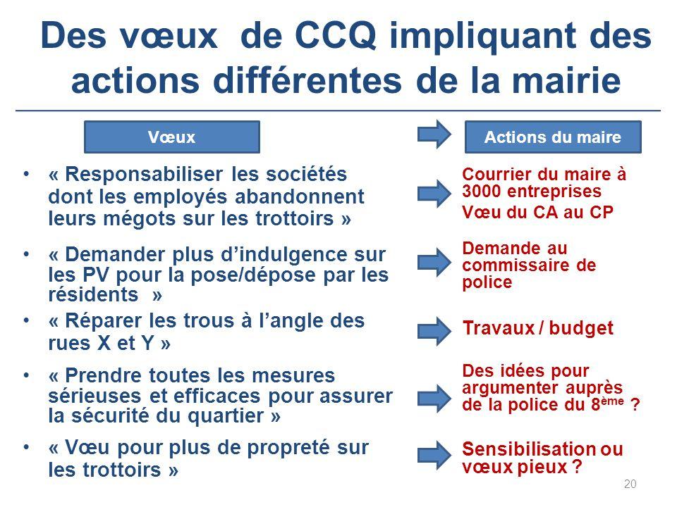 Des vœux de CCQ impliquant des actions différentes de la mairie « Responsabiliser les sociétés dont les employés abandonnent leurs mégots sur les trot
