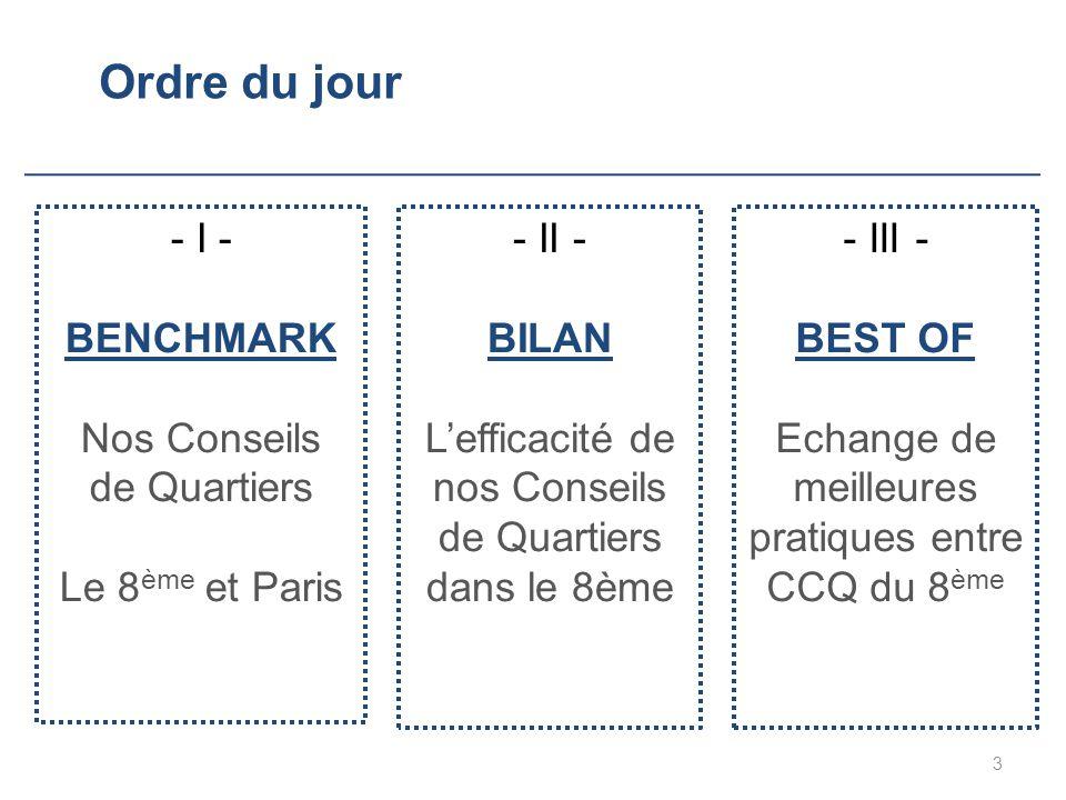 Ordre du jour 3 - II - BILAN L'efficacité de nos Conseils de Quartiers dans le 8ème - I - BENCHMARK Nos Conseils de Quartiers Le 8 ème et Paris - III