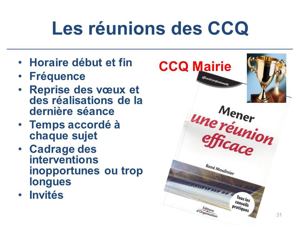 Les réunions des CCQ Horaire début et fin Fréquence Reprise des vœux et des réalisations de la dernière séance Temps accordé à chaque sujet Cadrage de