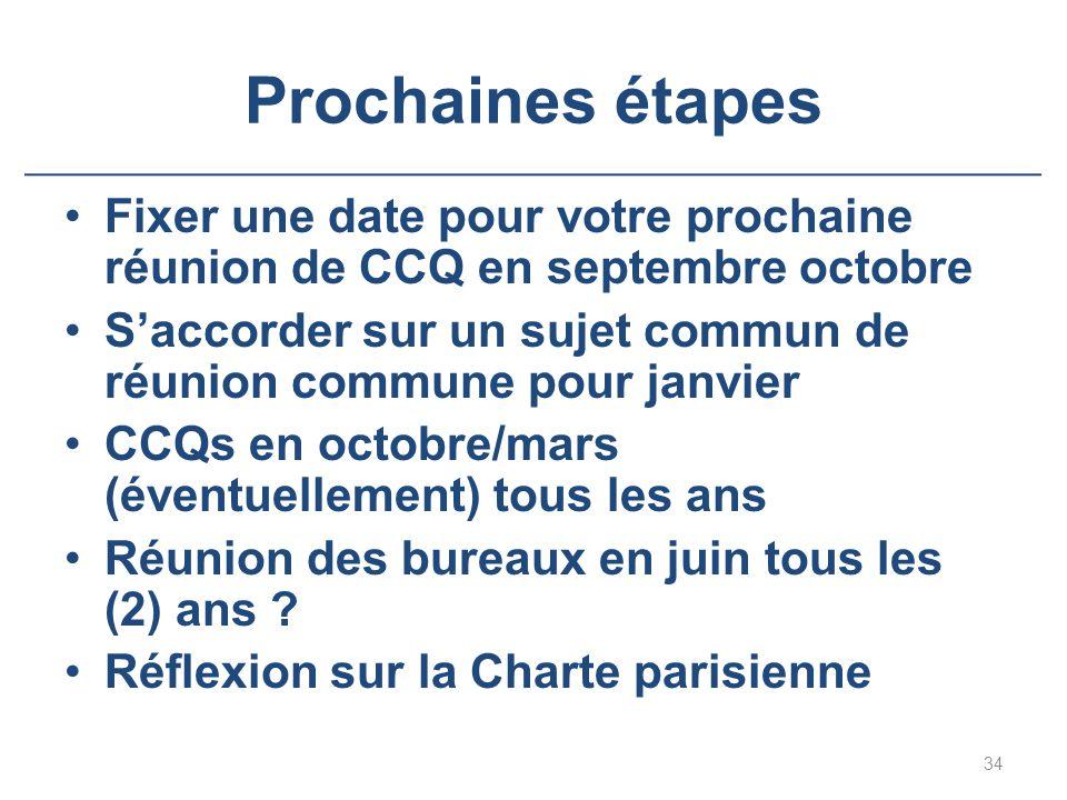 Prochaines étapes Fixer une date pour votre prochaine réunion de CCQ en septembre octobre S'accorder sur un sujet commun de réunion commune pour janvier CCQs en octobre/mars (éventuellement) tous les ans Réunion des bureaux en juin tous les (2) ans .