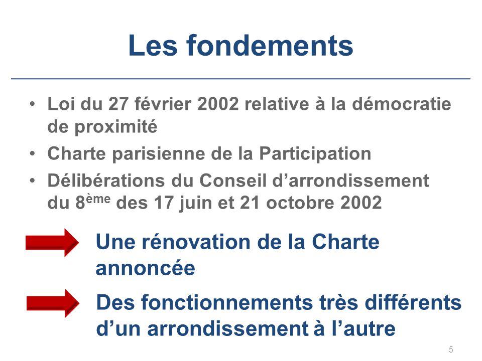 Les fondements Loi du 27 février 2002 relative à la démocratie de proximité Charte parisienne de la Participation Délibérations du Conseil d'arrondissement du 8 ème des 17 juin et 21 octobre 2002 Une rénovation de la Charte annoncée 5 Des fonctionnements très différents d'un arrondissement à l'autre