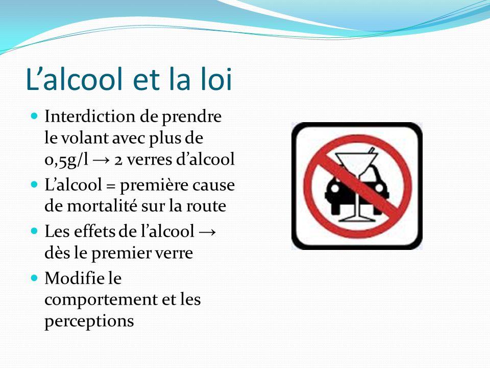 L'alcool et la loi Interdiction de prendre le volant avec plus de 0,5g/l → 2 verres d'alcool L'alcool = première cause de mortalité sur la route Les e