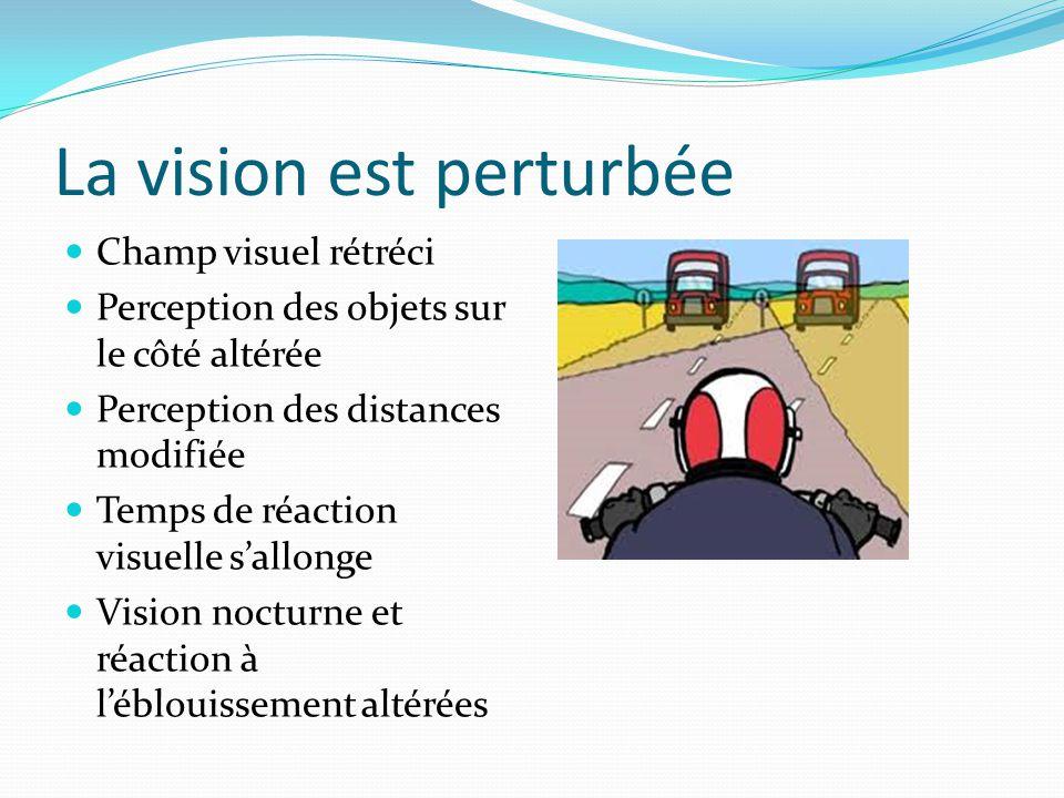 La vision est perturbée Champ visuel rétréci Perception des objets sur le côté altérée Perception des distances modifiée Temps de réaction visuelle s'