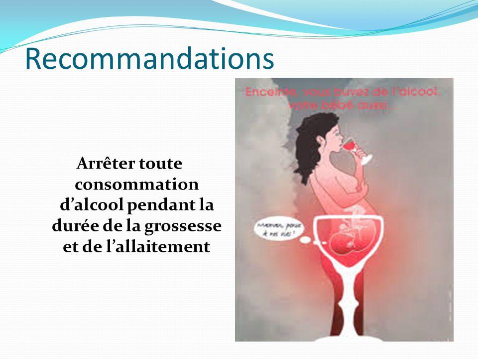 Recommandations Arrêter toute consommation d'alcool pendant la durée de la grossesse et de l'allaitement