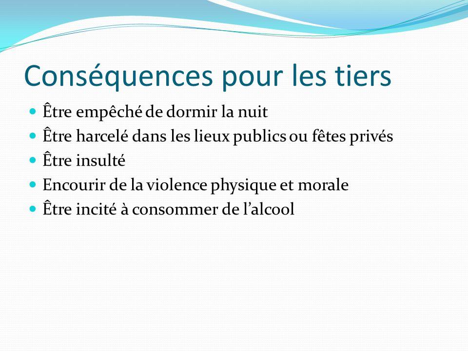Conséquences pour les tiers Être empêché de dormir la nuit Être harcelé dans les lieux publics ou fêtes privés Être insulté Encourir de la violence ph