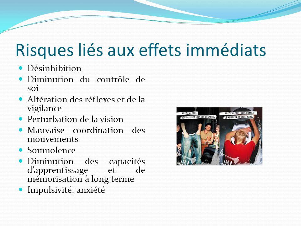 Risques liés aux effets immédiats Désinhibition Diminution du contrôle de soi Altération des réflexes et de la vigilance Perturbation de la vision Mau
