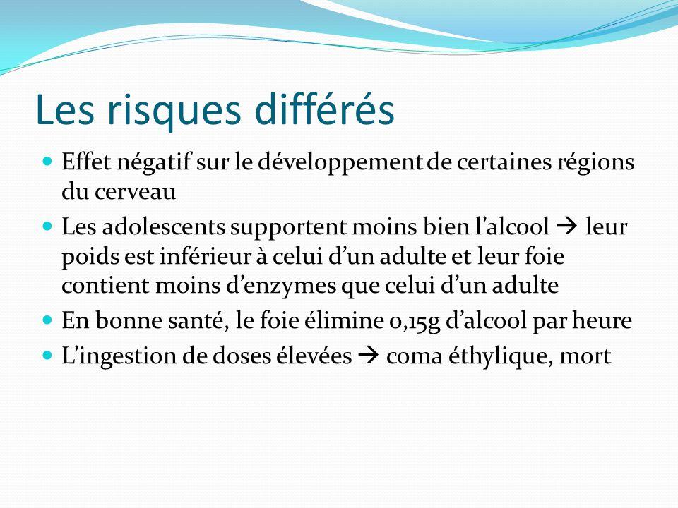 Les conséquences Augmentation du risque d'avortement spontané Bébé avec un petit poids de naissance Risque de prématurité Malformations Signes de retard mental Risque de Syndrome d'Alcoolisation Fœtale
