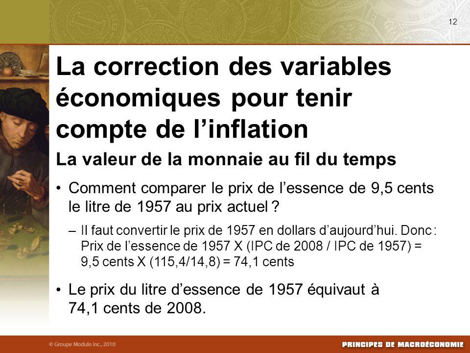 La valeur de la monnaie au fil du temps Comment comparer le prix de l'essence de 9,5 cents le litre de 1957 au prix actuel .