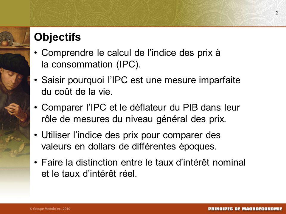 Comprendre le calcul de l'indice des prix à la consommation (IPC).