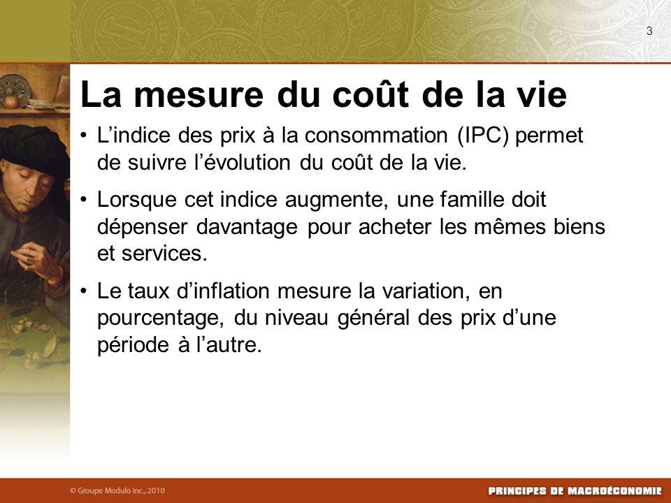 Indice des prix à la consommation (IPC) : mesure du prix moyen des biens et des services achetés par un ménage type.