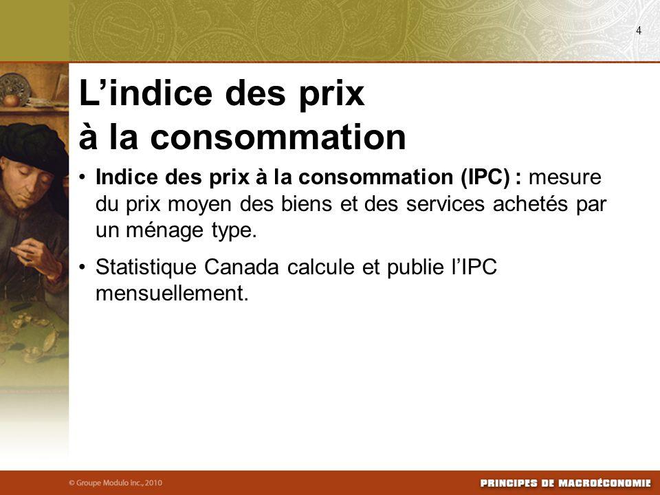 Le calcul de l'indice des prix à la consommation L'IPC se calcule en cinq étapes : 1.La composition du panier.