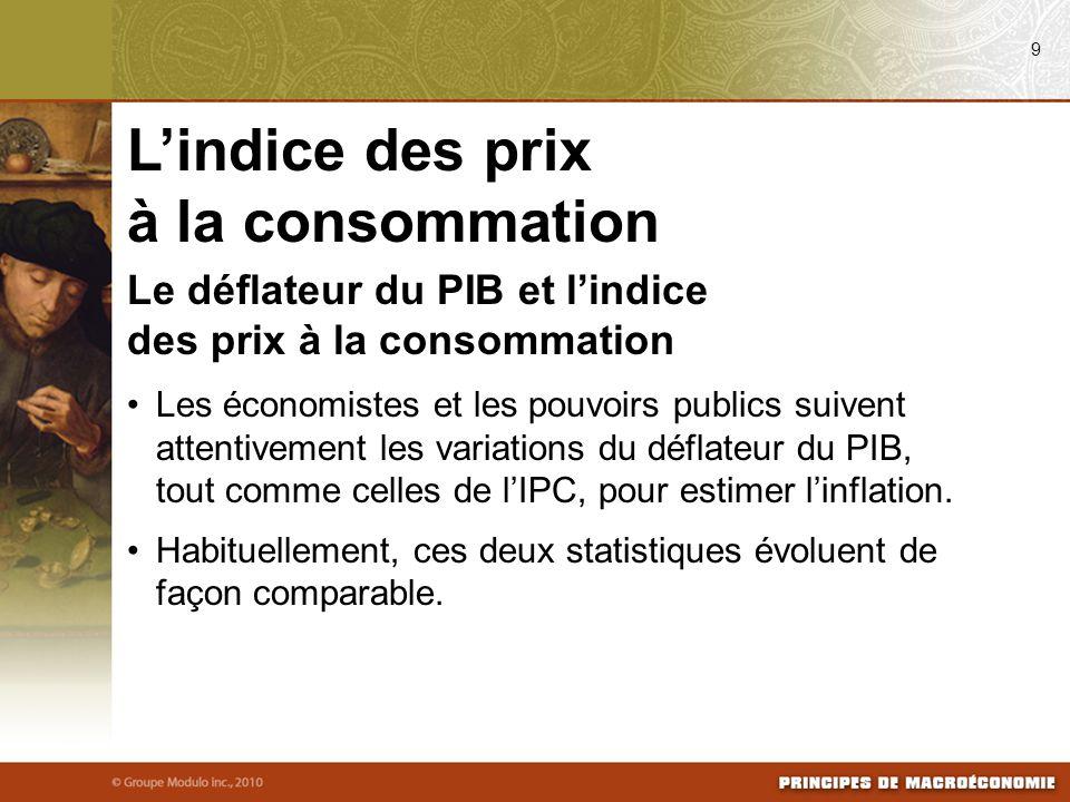 Le déflateur du PIB et l'indice des prix à la consommation Les économistes et les pouvoirs publics suivent attentivement les variations du déflateur du PIB, tout comme celles de l'IPC, pour estimer l'inflation.