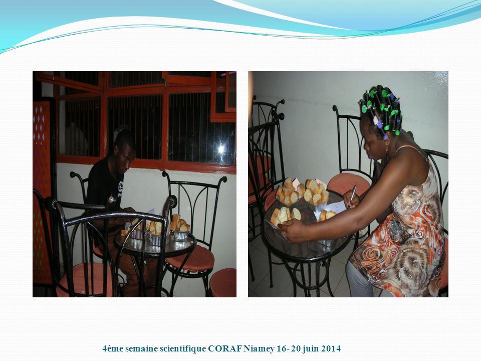 Résultats ( 1 )  Typologie des transformateurs de niébé et de leurs activités 4ème semaine scientifique CORAF Niamey 16- 20 juin 2014