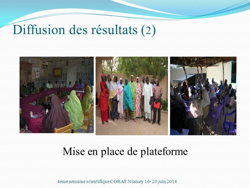Diffusion des résultats ( 2 ) 4ème semaine scientifique CORAF Niamey 16- 20 juin 2014 Mise en place de plateforme