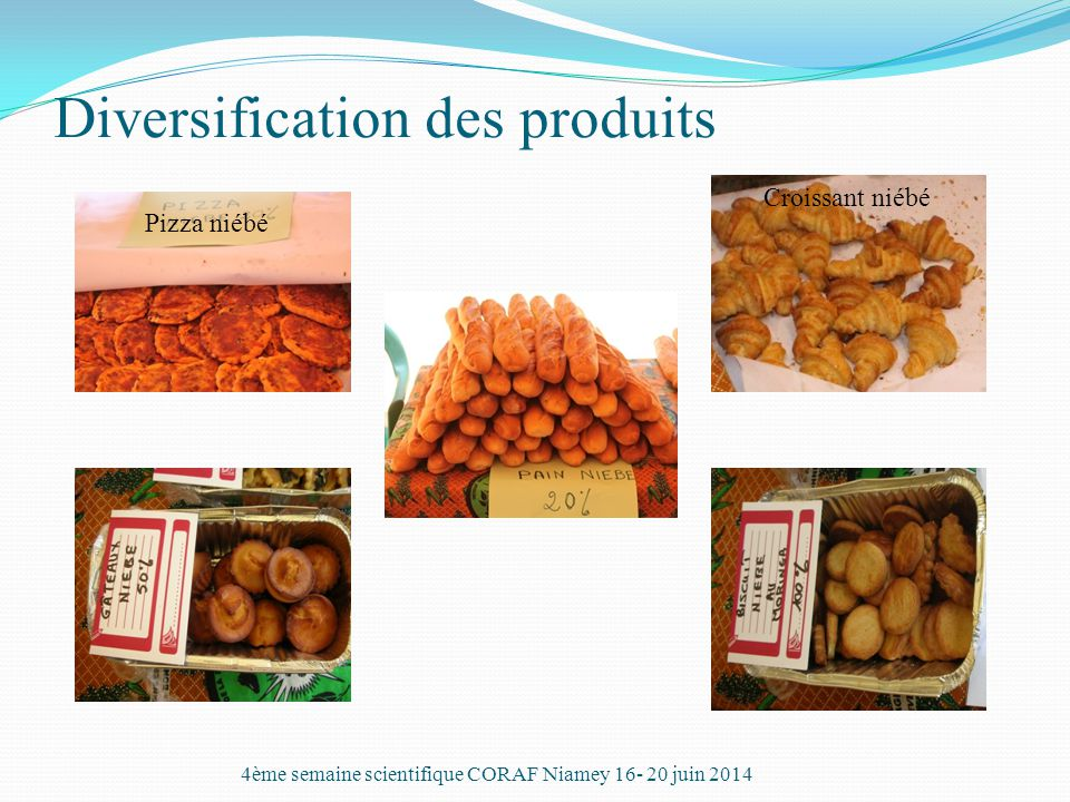 Diversification des produits 4ème semaine scientifique CORAF Niamey 16- 20 juin 2014 Pizza niébé Croissant niébé