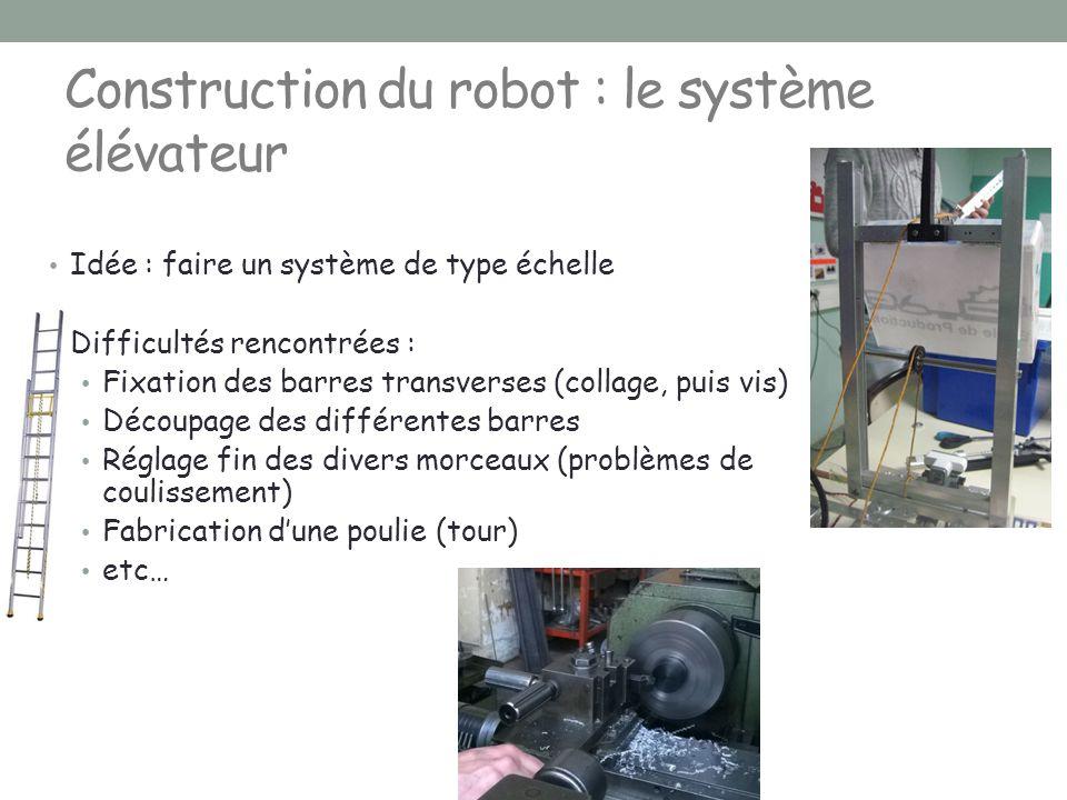 Construction du robot : le système élévateur Idée : faire un système de type échelle Difficultés rencontrées : Fixation des barres transverses (collag