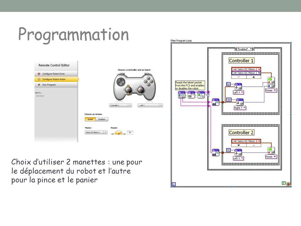 Programmation Choix d'utiliser 2 manettes : une pour le déplacement du robot et l'autre pour la pince et le panier