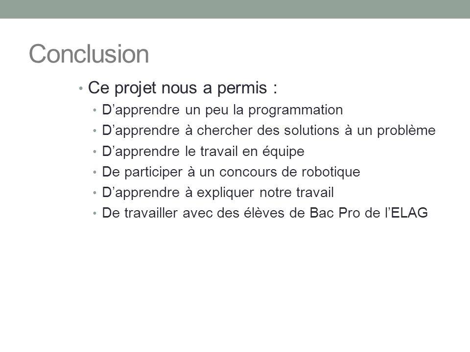 Conclusion Ce projet nous a permis : D'apprendre un peu la programmation D'apprendre à chercher des solutions à un problème D'apprendre le travail en