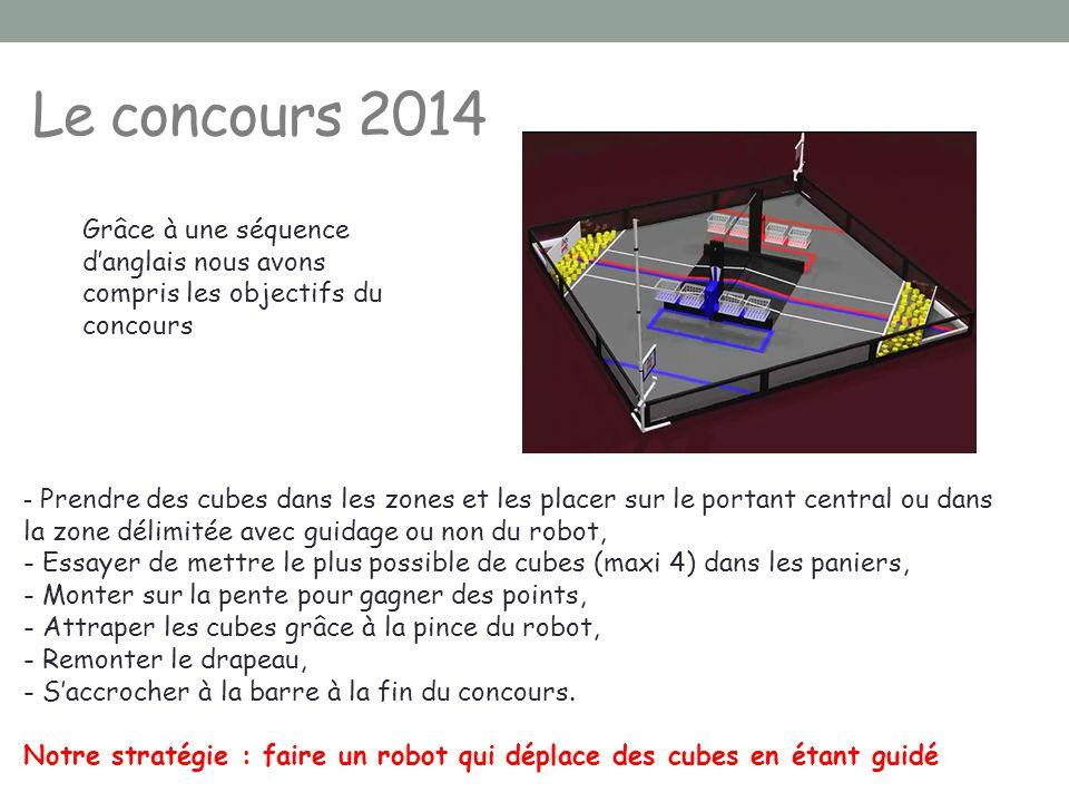 Le concours 2014 - Prendre des cubes dans les zones et les placer sur le portant central ou dans la zone délimitée avec guidage ou non du robot, - Ess
