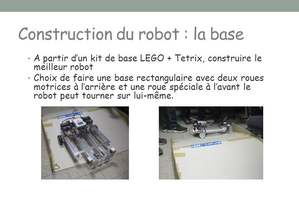 Construction du robot : la base A partir d'un kit de base LEGO + Tetrix, construire le meilleur robot Choix de faire une base rectangulaire avec deux