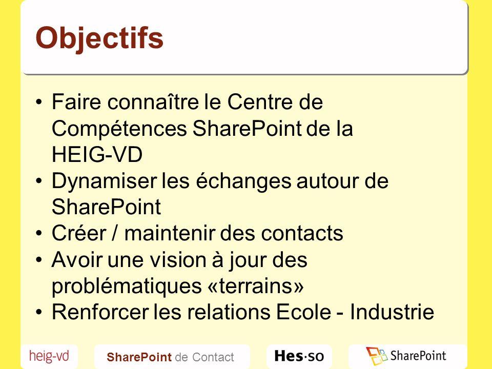 SharePoint de Contact Notre première Une matinée de conférences Organisée par –le CC-SharePoint et la HEIG-VD –ses partenaires Aspects –Techniques –Management Pour vous!