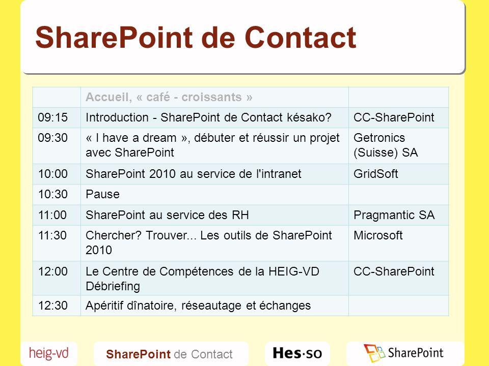 SharePoint de Contact Retours appréciés Questionnaire –À remplir et nous remettre avant votre départ Echanges –Informels, pause, repas Contacts –Concrets