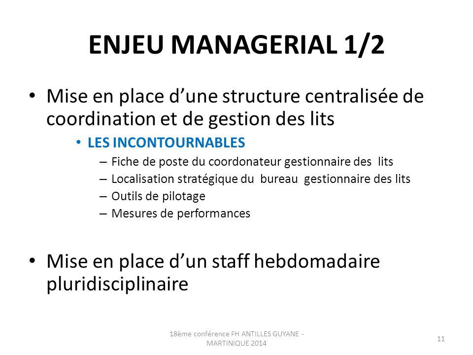 ENJEU MANAGERIAL 1/2 Mise en place d'une structure centralisée de coordination et de gestion des lits LES INCONTOURNABLES – Fiche de poste du coordona