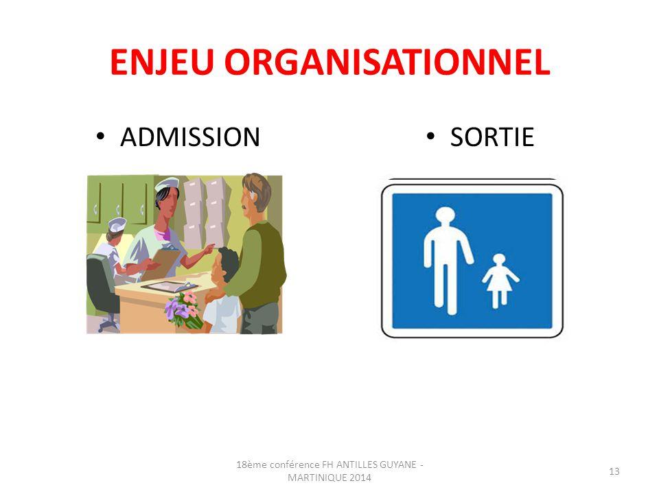 ENJEU ORGANISATIONNEL ADMISSION SORTIE 18ème conférence FH ANTILLES GUYANE - MARTINIQUE 2014 13