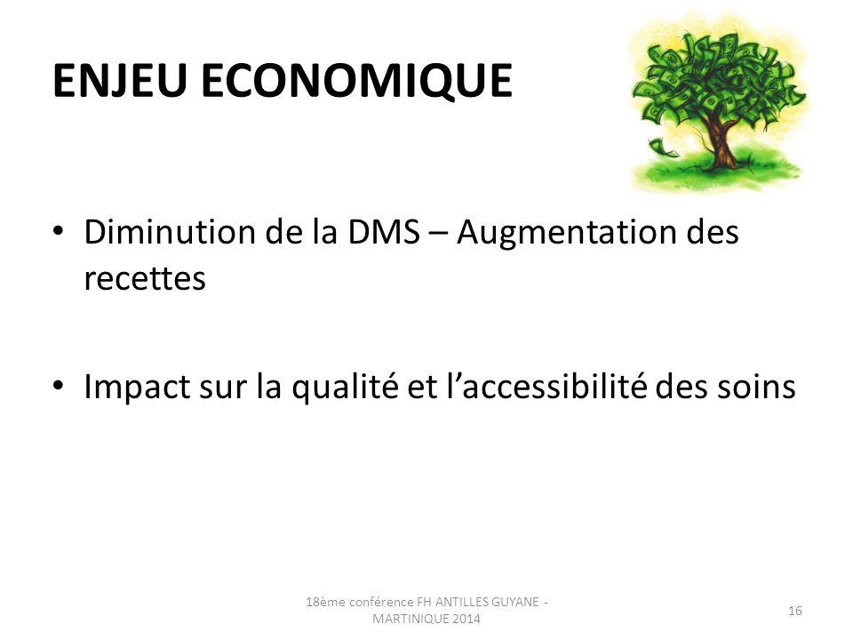 ENJEU ECONOMIQUE Diminution de la DMS – Augmentation des recettes Impact sur la qualité et l'accessibilité des soins 18ème conférence FH ANTILLES GUYA