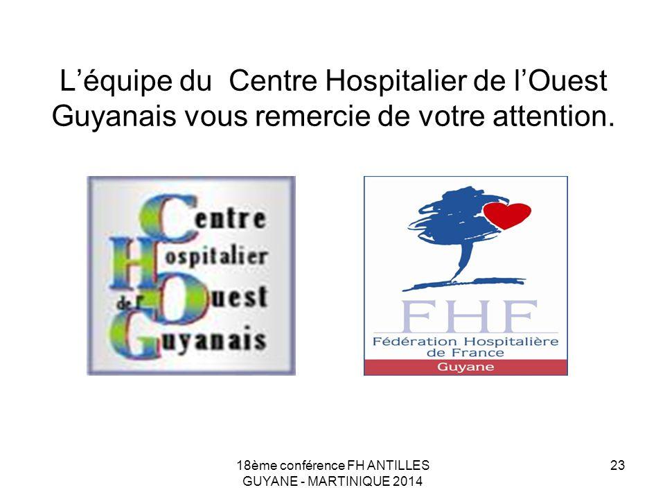 L'équipe du Centre Hospitalier de l'Ouest Guyanais vous remercie de votre attention. 18ème conférence FH ANTILLES GUYANE - MARTINIQUE 2014 23