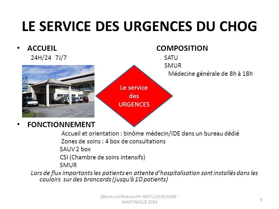 LE SERVICE DES URGENCES DU CHOG ACCUEIL COMPOSITION 24H/24 7J/7 SATU SMUR Médecine générale de 8h à 18h FONCTIONNEMENT Accueil et orientation : binôme