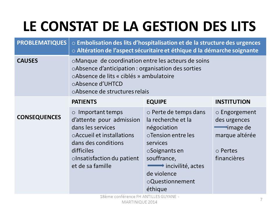 LE CONSTAT DE LA GESTION DES LITS 18ème conférence FH ANTILLES GUYANE - MARTINIQUE 2014 7