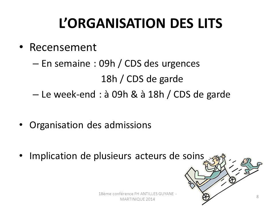L'ORGANISATION DES LITS Recensement – En semaine : 09h / CDS des urgences 18h / CDS de garde – Le week-end : à 09h & à 18h / CDS de garde Organisation
