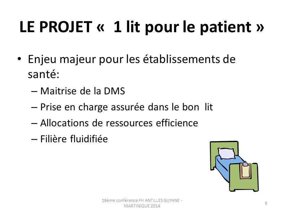 LE PROJET « 1 lit pour le patient » Enjeu majeur pour les établissements de santé: – Maitrise de la DMS – Prise en charge assurée dans le bon lit – Al