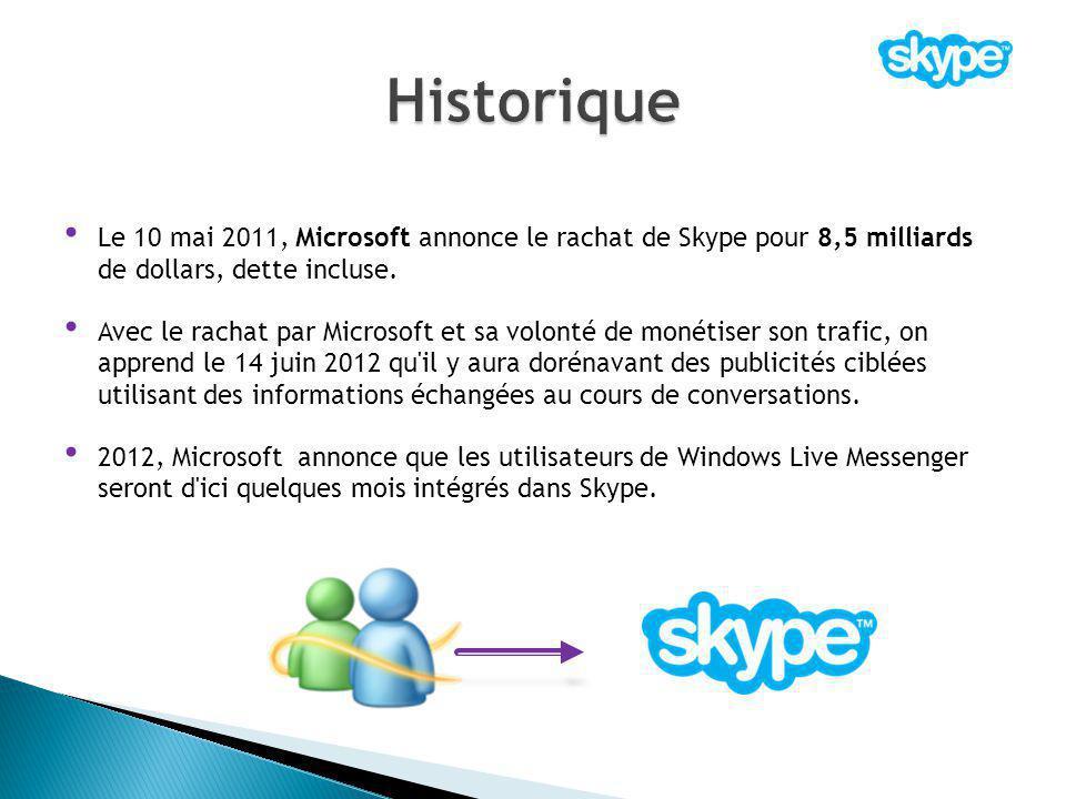 Le 10 mai 2011, Microsoft annonce le rachat de Skype pour 8,5 milliards de dollars, dette incluse. Avec le rachat par Microsoft et sa volonté de monét