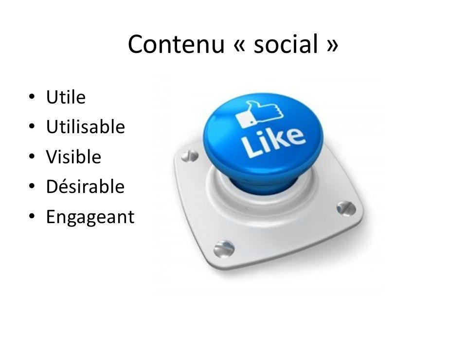 Contenu « social » Utile Utilisable Visible Désirable Engageant