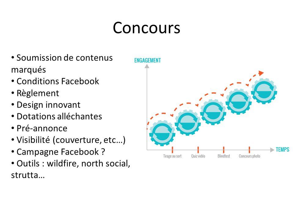 Concours Soumission de contenus marqués Conditions Facebook Règlement Design innovant Dotations alléchantes Pré-annonce Visibilité (couverture, etc…) Campagne Facebook .