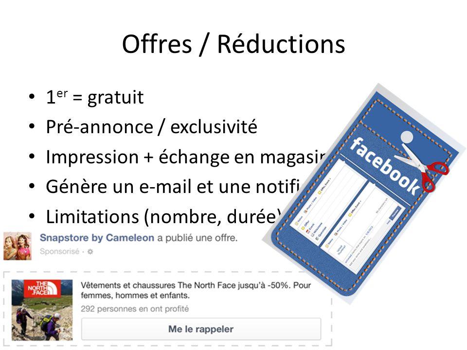 Offres / Réductions 1 er = gratuit Pré-annonce / exclusivité Impression + échange en magasin Génère un e-mail et une notification Limitations (nombre, durée) Viralisation importante