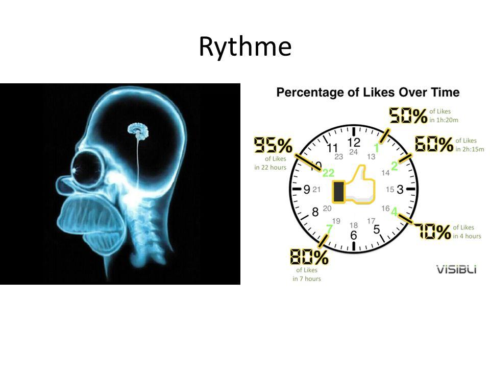 Rythme