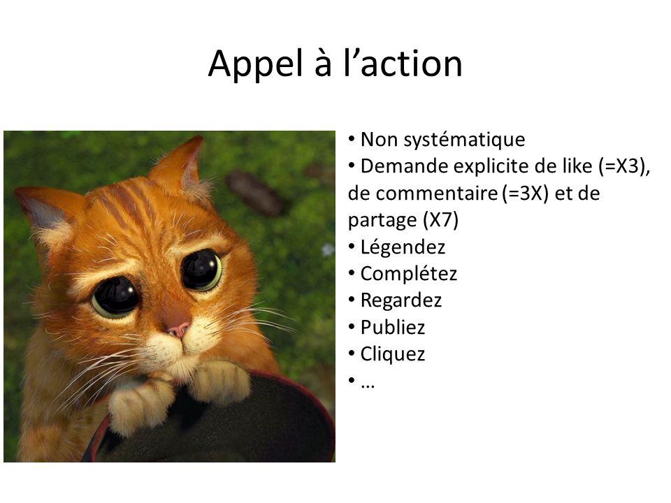 Appel à l'action Non systématique Demande explicite de like (=X3), de commentaire (=3X) et de partage (X7) Légendez Complétez Regardez Publiez Cliquez …