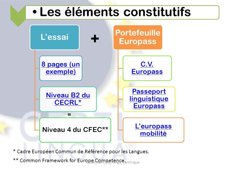 L'essai 8 pages (un exemple) Niveau B2 du CECRL* Niveau 4 du CFEC** Portefeuille Europass C.V. Europass Passeport linguistique Europass L'europass mob