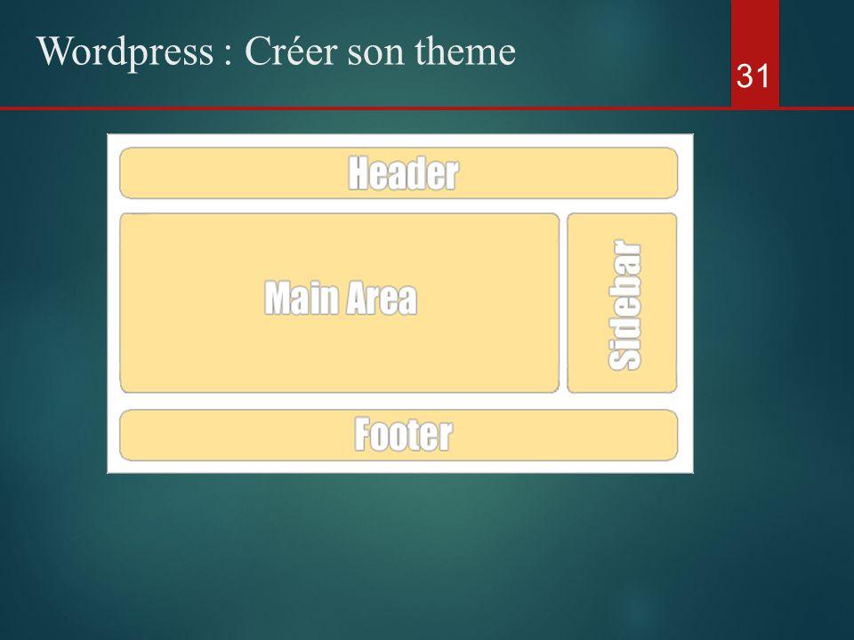 31 Wordpress : Créer son theme