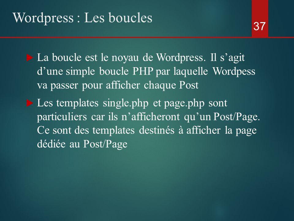  La boucle est le noyau de Wordpress.
