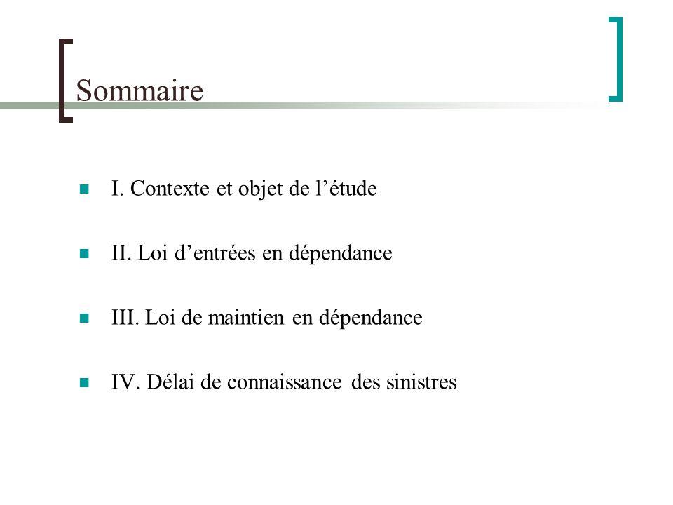 Sommaire I.Contexte et objet de l'étude II. Loi d'entrées en dépendance III.