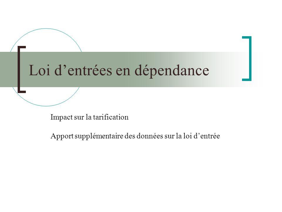 Loi d'entrées en dépendance Impact sur la tarification Apport supplémentaire des données sur la loi d'entrée