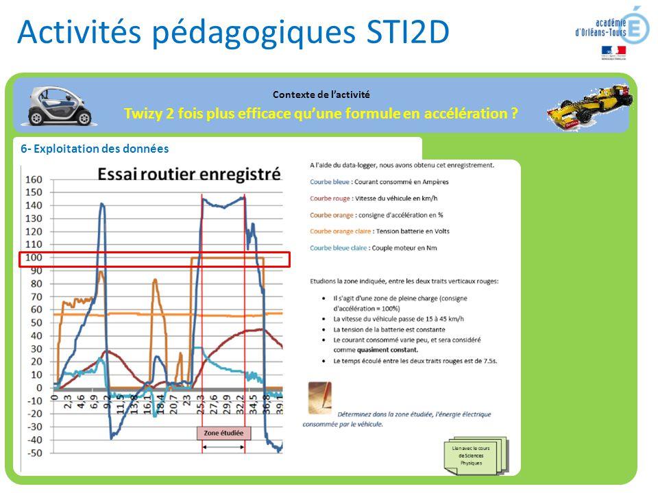 Activités pédagogiques STI2D Contexte de l'activité Twizy 2 fois plus efficace qu'une formule en accélération ? 6- Exploitation des données