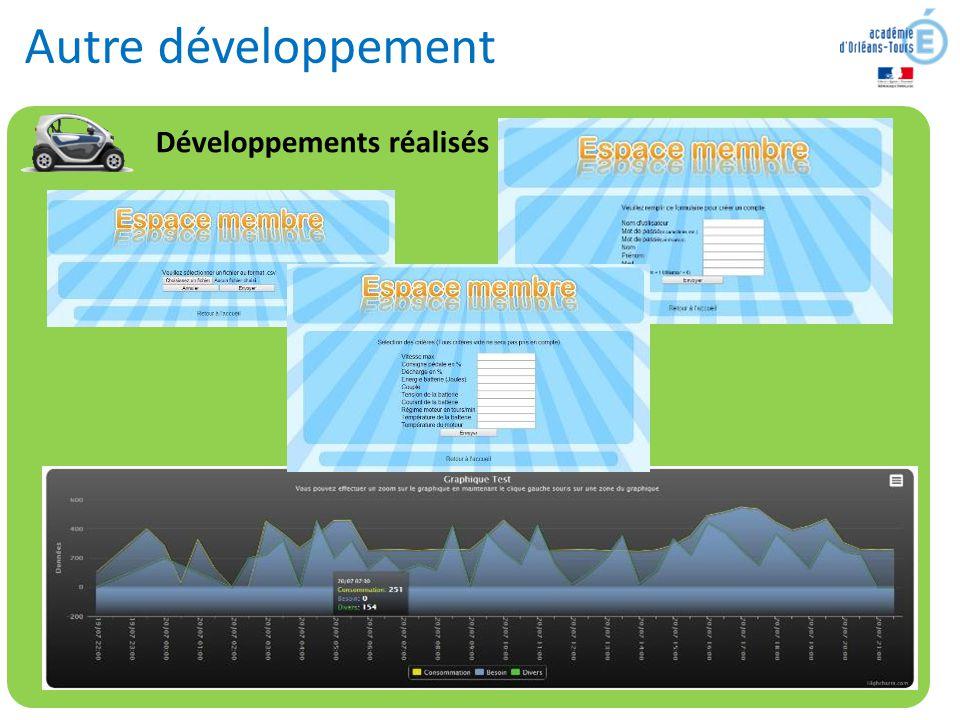 Autre développement Développements réalisés