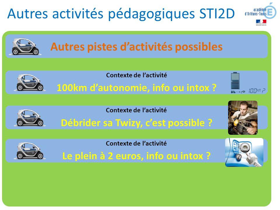 Contexte de l'activité 100km d'autonomie, info ou intox ? Autres activités pédagogiques STI2D Contexte de l'activité Débrider sa Twizy, c'est possible