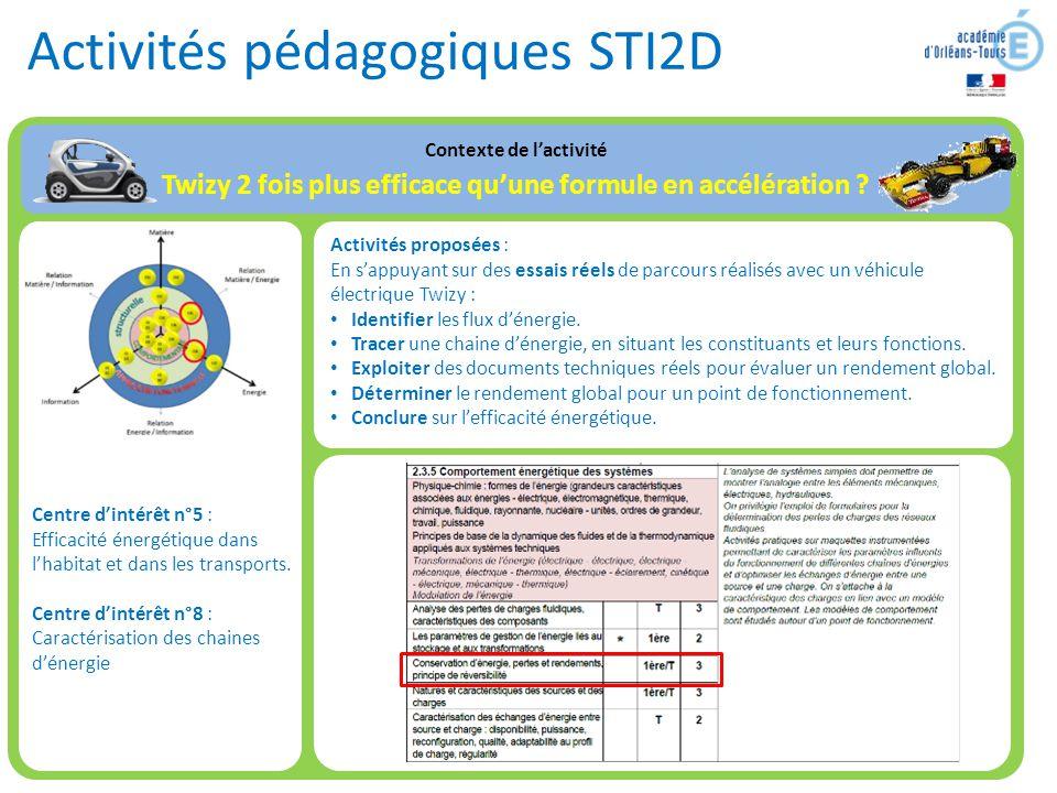 Contexte de l'activité Twizy 2 fois plus efficace qu'une formule en accélération ? Activités pédagogiques STI2D Centre d'intérêt n°5 : Efficacité éner